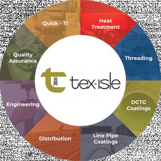 Tex-Isle Inc. построит в США новый металлургический завод